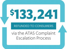 Refunds issued to consumers in 2018
